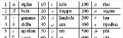 Tellen in het Grieks